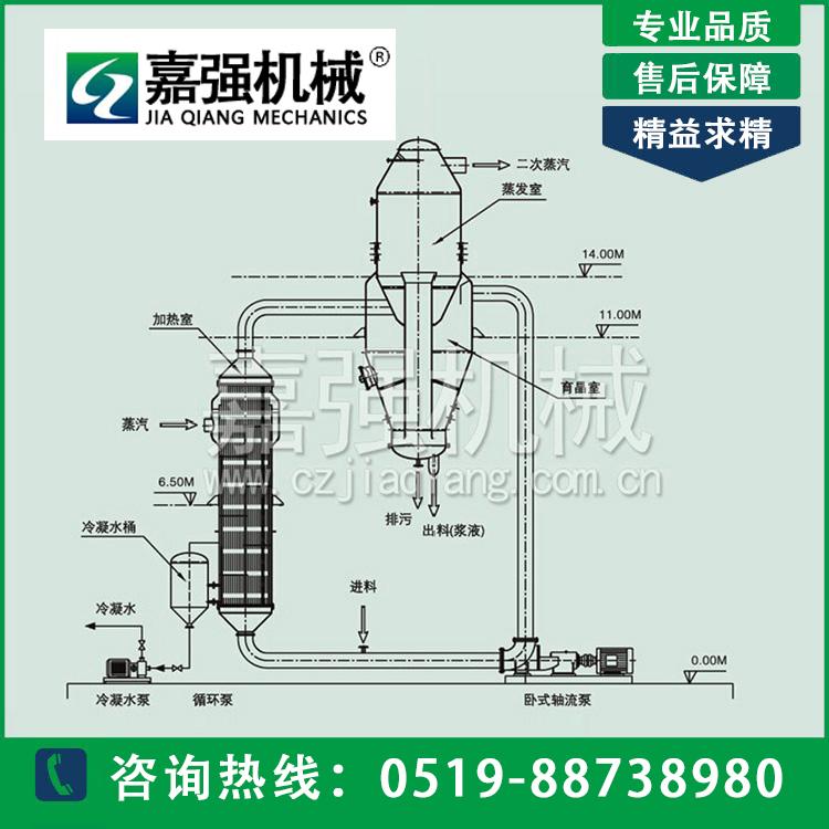 DTB型结晶器